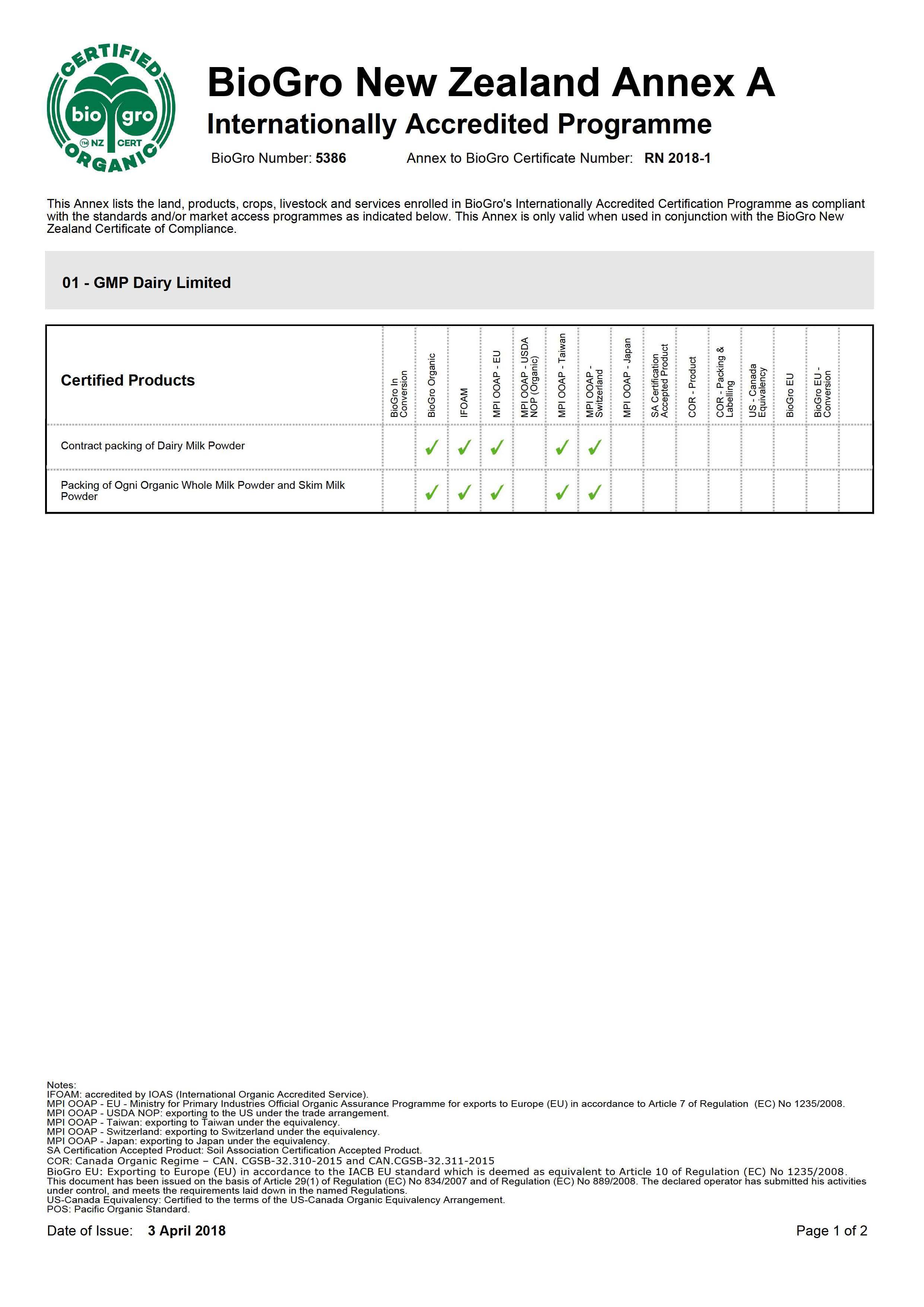 BioGro 5386 Certificate-1~3_Page_2