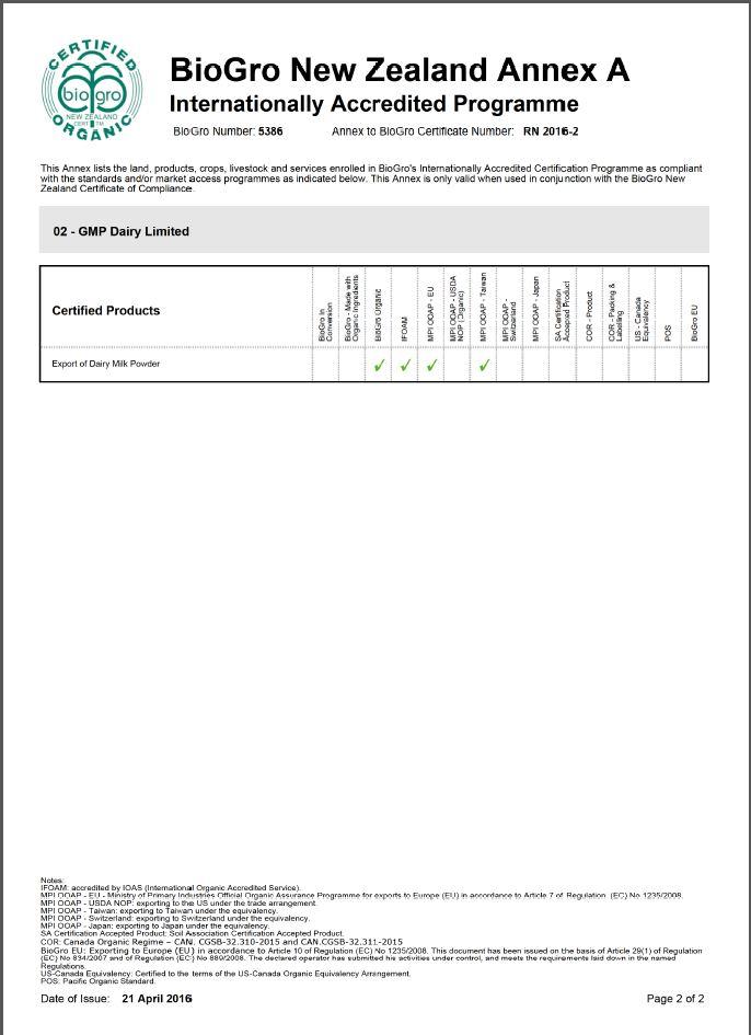 BioGro 5386 Certificate-3